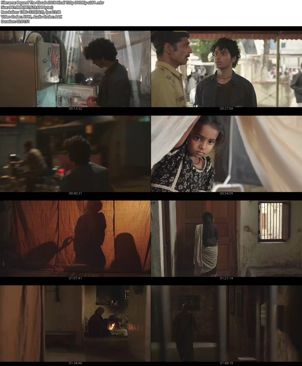 Beyond The Clouds 2018 Hindi 720p DVDRip x264 | 480p 300MB | 100MB HEVC Screenshot