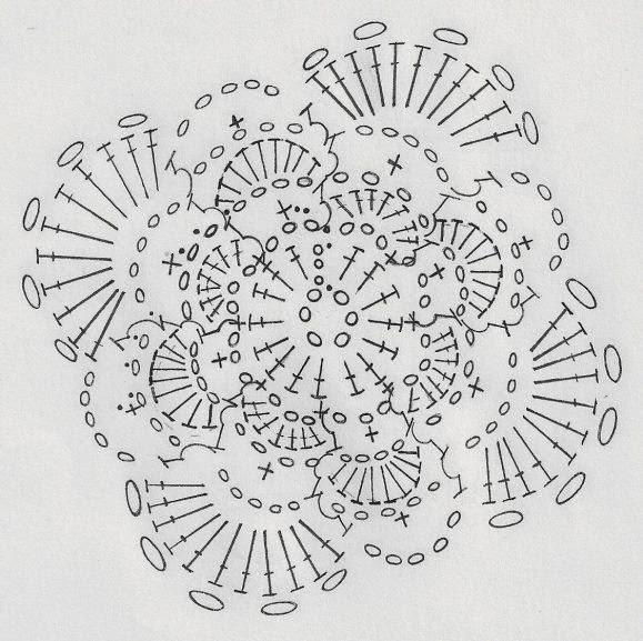 Dielas crochet cara mengait bunga ros di bawah ini gambarajah cara mengait ccuart Gallery
