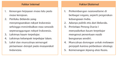 faktor munculnya rasa kebangsaan di Indonesia - www.simplenews.me