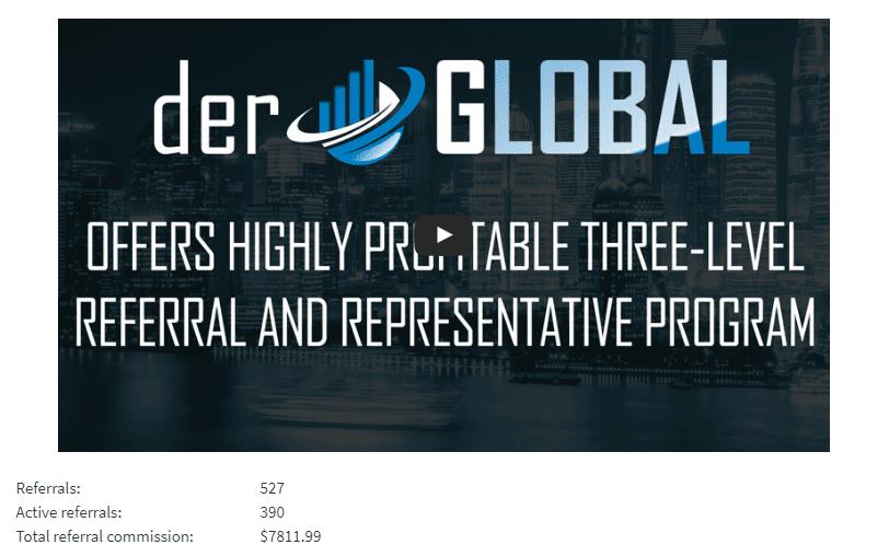 Инвестировано в DERGlobal Limited