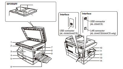 Reparación de Fotocopiadoras Sharp: Sharp Al-2050cs Parte 1