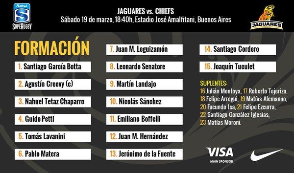 Jaguares-Chiefs