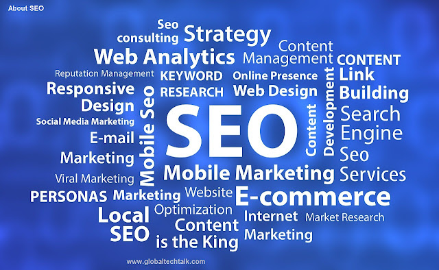What is SEO - Search Engine Optimization ?