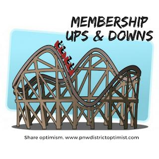 pnwdoptimist membership