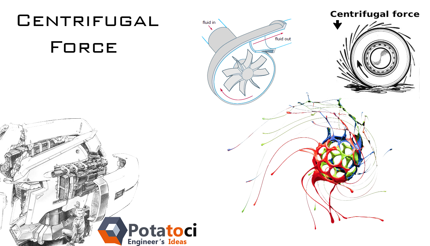 centrifugal force Calculates the centrifugal force and tangential velocity from the angular rate.