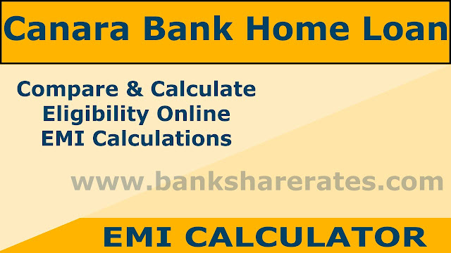 how to find home loan eligibility