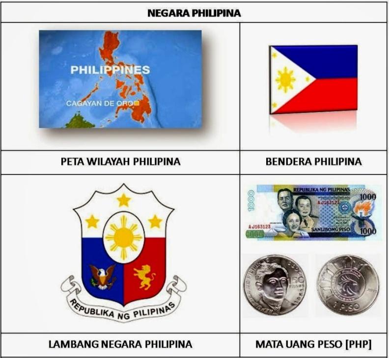 Berbagi Profil Negara Anggota Asean Lengkap Filipina Pendiri Gambar Peta