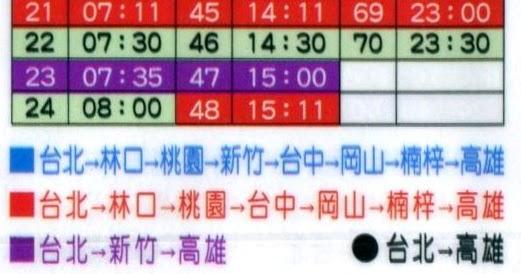 動物不在家: [臺灣] 阿羅哈客運 3999 臺北高雄搭乘心得