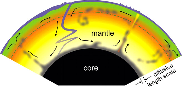 Geologists Find Key Indicator of Carbon Sources in Earth's Mantle