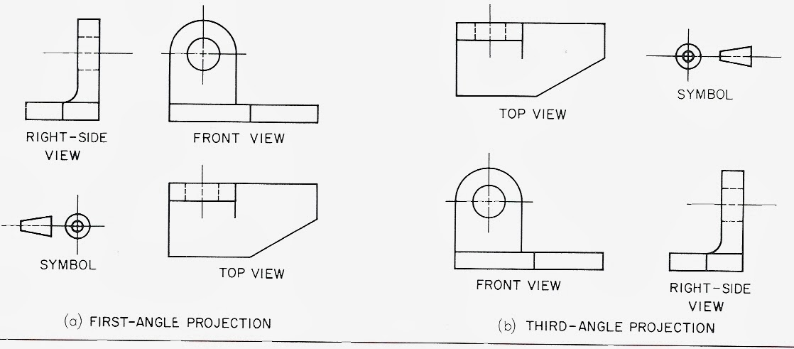 First Angle Projection Views