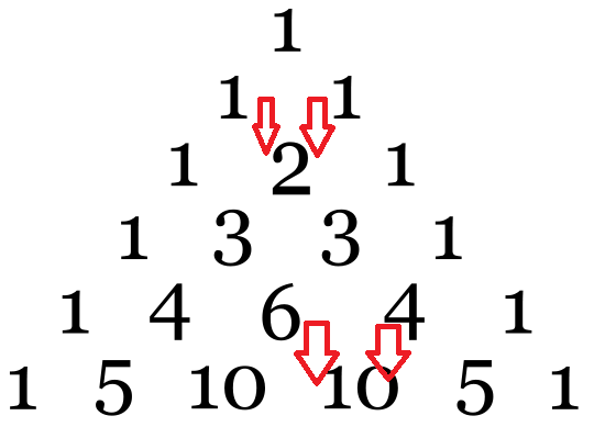 Multi Genre Project: Genre 2: Pascal's Triangle