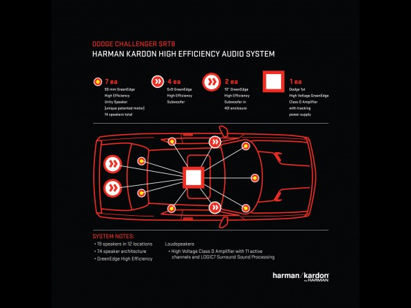 Harman Kardon Car Audio: Car Electronics 2013: Harman Kardon Car Audio