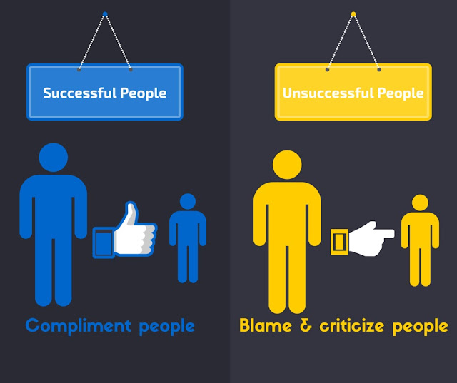 Successful people Compliment verses Unsuccessful people Blame Criticize