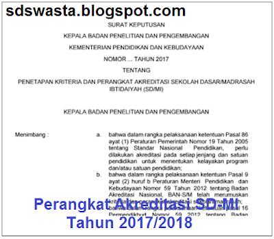 Perangkat Akreditasi SD-MI Tahun 2017/2018