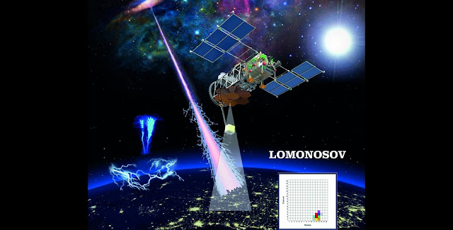 scientific achievements during the operation of lomonosov satellite