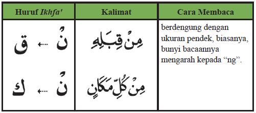 Contoh Ikhfa sugra atau ikhfa ab'ad dengan huruf nun sukun / mati