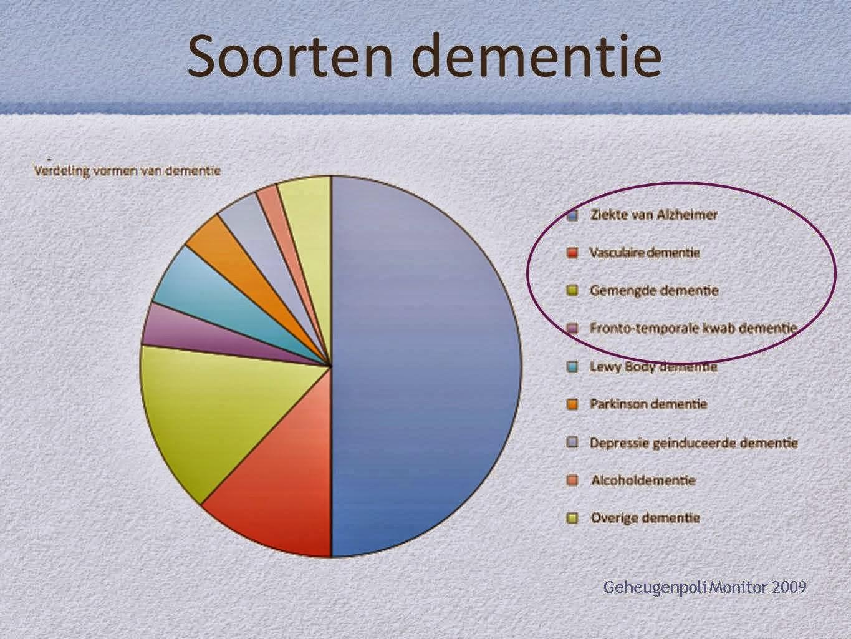 dementie= ont-geesting: dementie: cursus