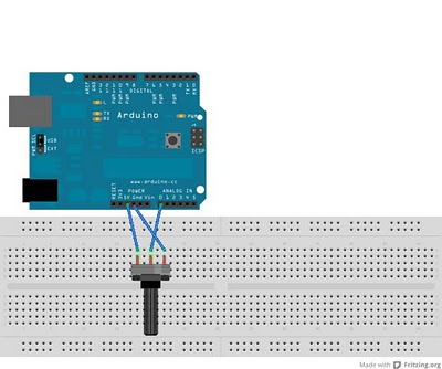 Lab: Serial Output from an Arduino to Processing