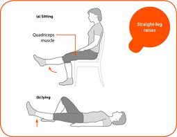 Pain & Rehabilitation: Osteoarthritis Exercises
