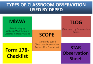 LAWANAN: Classroom Observation Tools Used by DepED