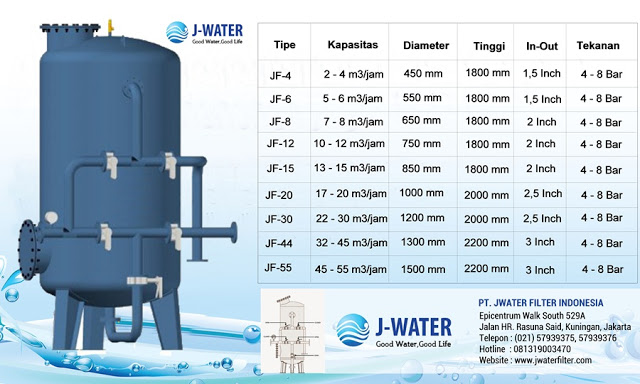 harga filter air industri