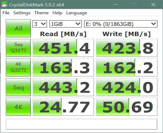 Samsung T3 External SSD Benchmark Results