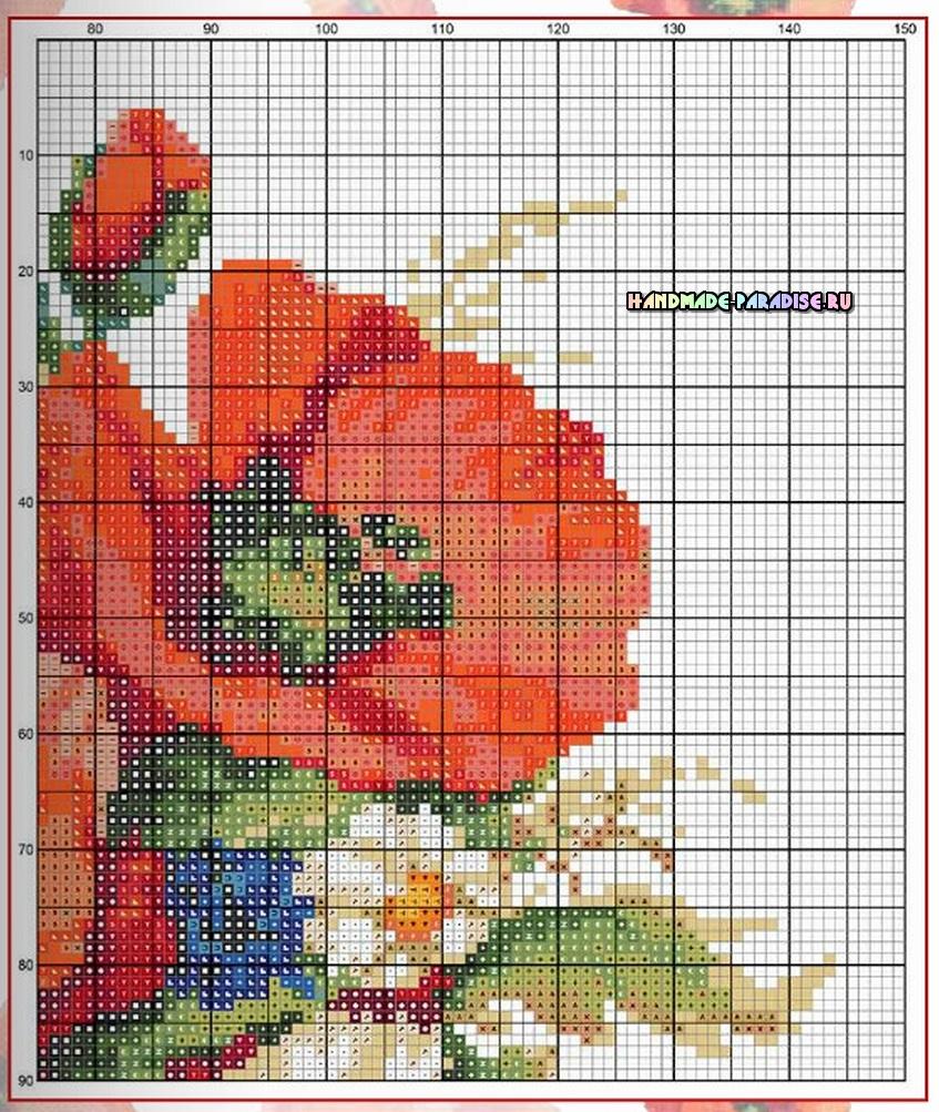 Вышивка. Букет полевых цветов с васильками, ромашками и маками (2)