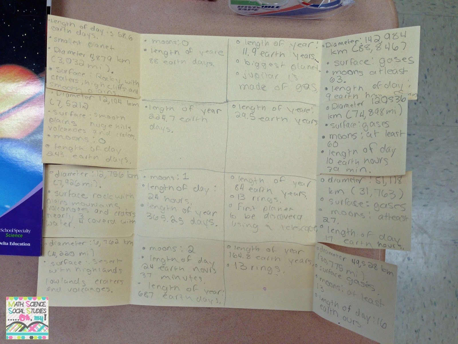 Math, Science, Social Studies......Oh, my!: Foldable ...