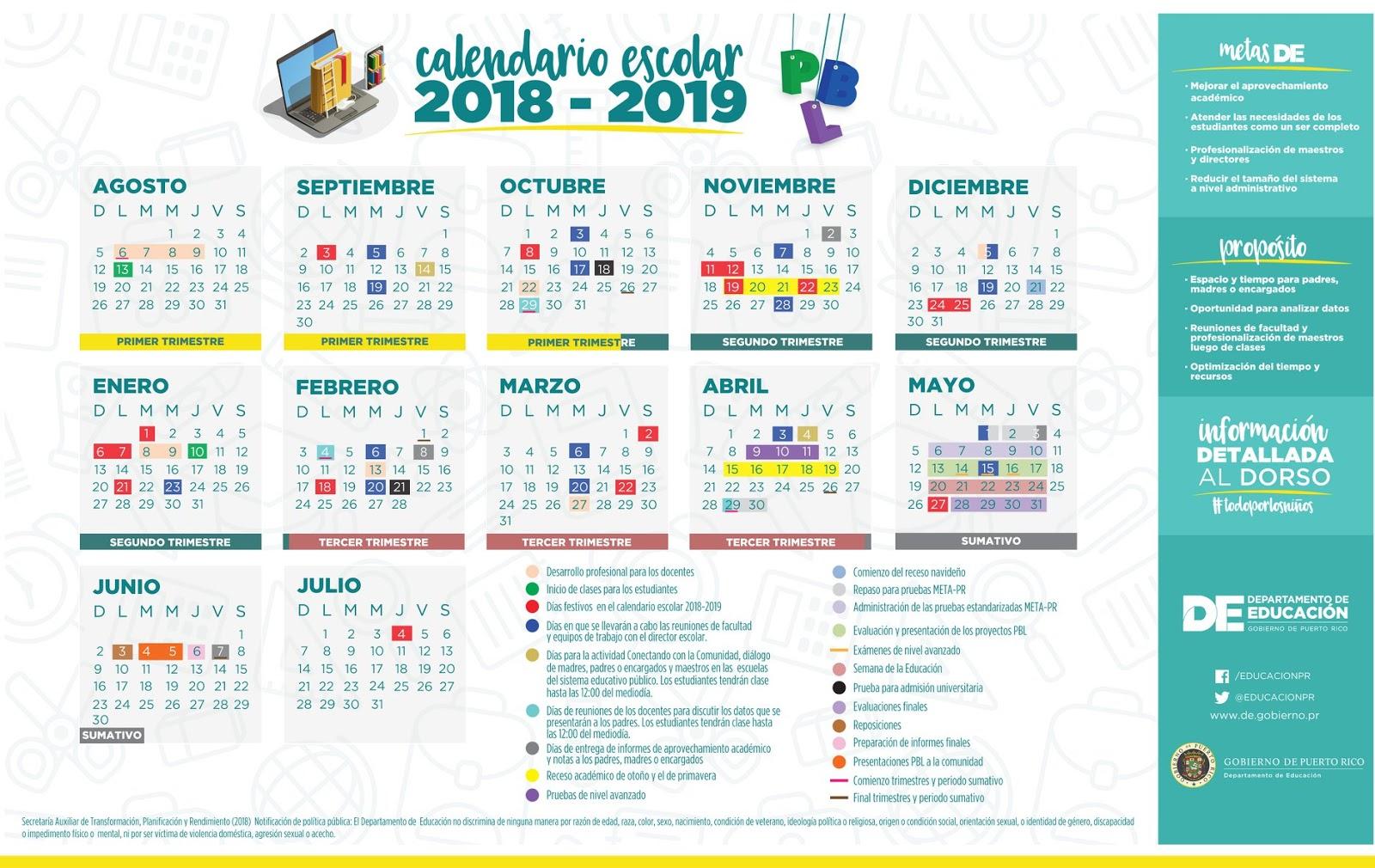 Documentos Normativos Departamento De Educación 2018