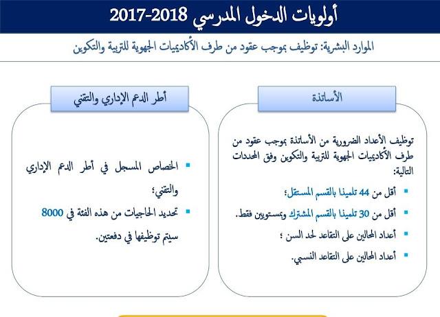 أولويات الدخول المدرسي2017-2018 وميزانيات الأكاديميات حسب وزارة التربية الوطنية