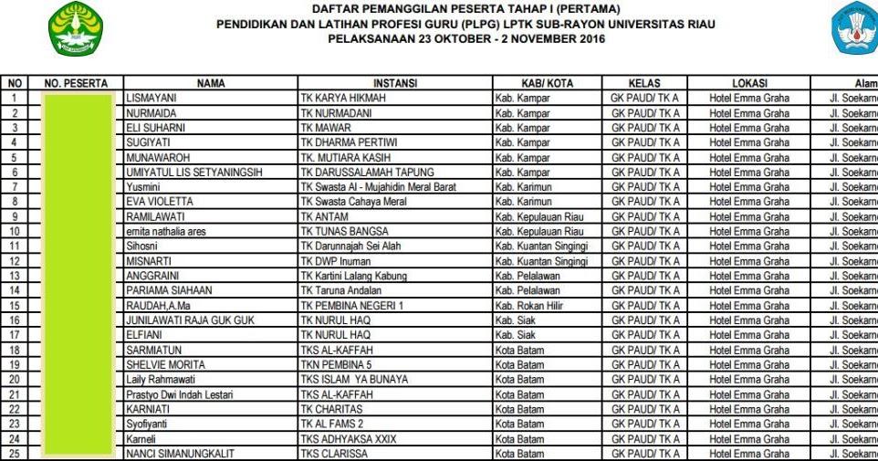 Daftar Pemanggilan Peserta Plpg Paud Sd Smp Tahap 1 Lptk Universitas Riau Tahun 2016 Info