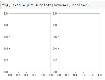 Data Science & Machine Learning - 6 3 Matplotlib Subplots