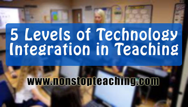 5 Levels of Technology Integration in Teaching