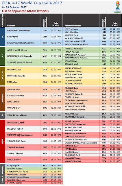 arbitros-futbol-designacion-india2017
