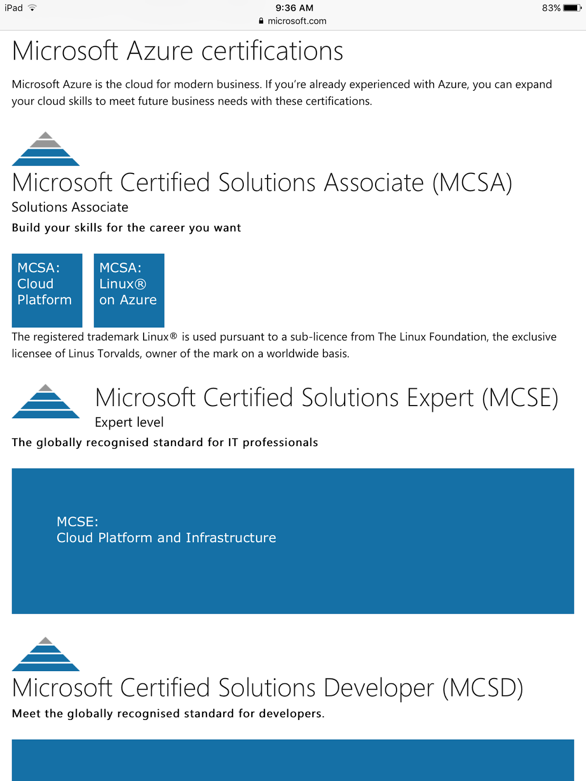 Azure certification challenge day 1 shawn woodward strong azure certifications 1betcityfo Images