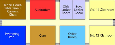 First Floor Layout - My Dream School