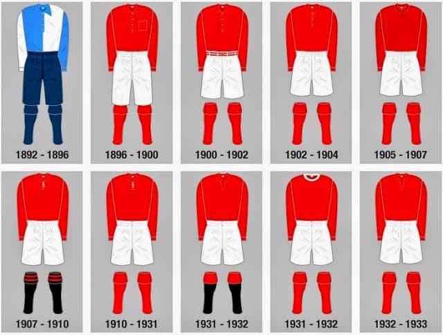 Berita Bola Sejarah Jersey Liverpool