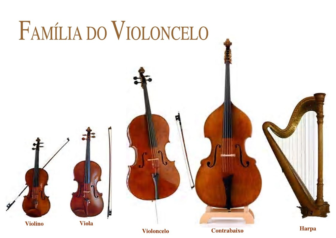 Som De Cello Instrumento Apaixonante Desde Sua Historia