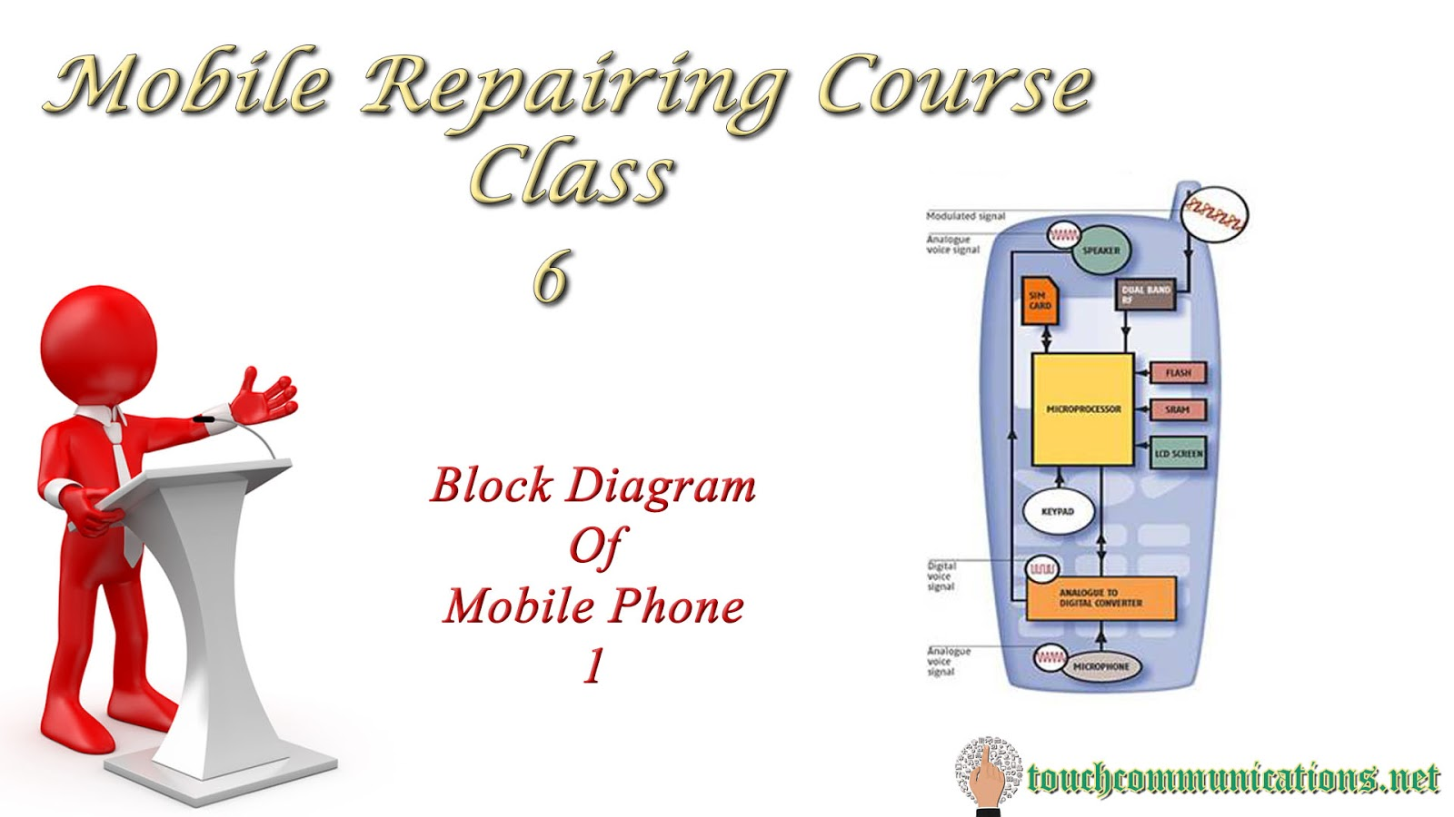 Mobile Repairing Course Online Free Class 6 Block Diagram Of Mobile ...