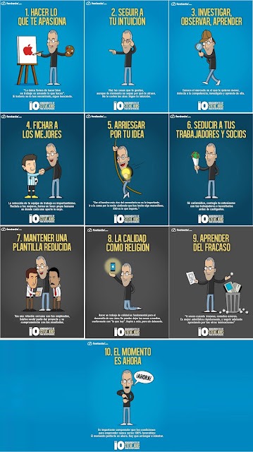 https://www.dropbox.com/s/0g1r5j3azjt1ulg/10_mandamientos_steve_jobs.jpg