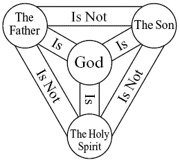 Shield of the Trinity.