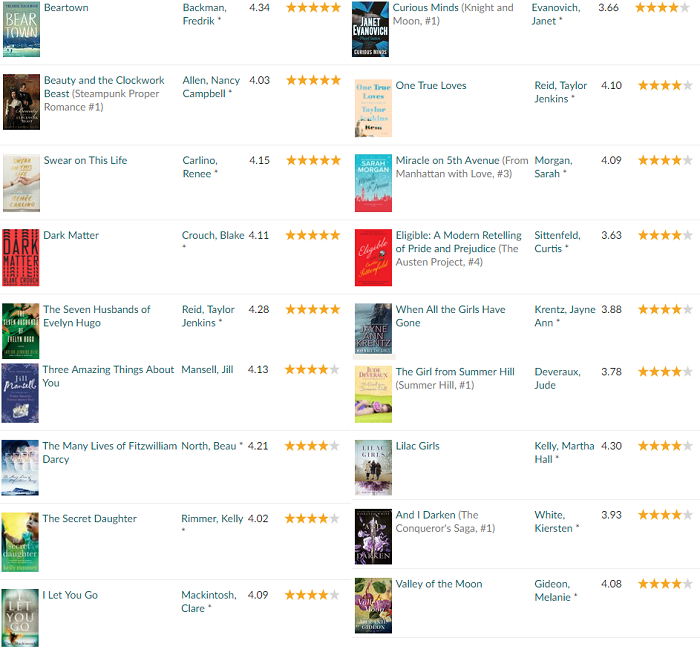 Getting started with NetGalley - you can get some really good books using NetGalley!