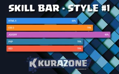 Cara Membuat Skill Bar dengan CSS3 - Style #1