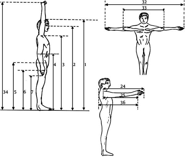 Classroom Furniture Dimensions And Anthropometric Measures ~ Rxdesign anthropometrics and ergonomics