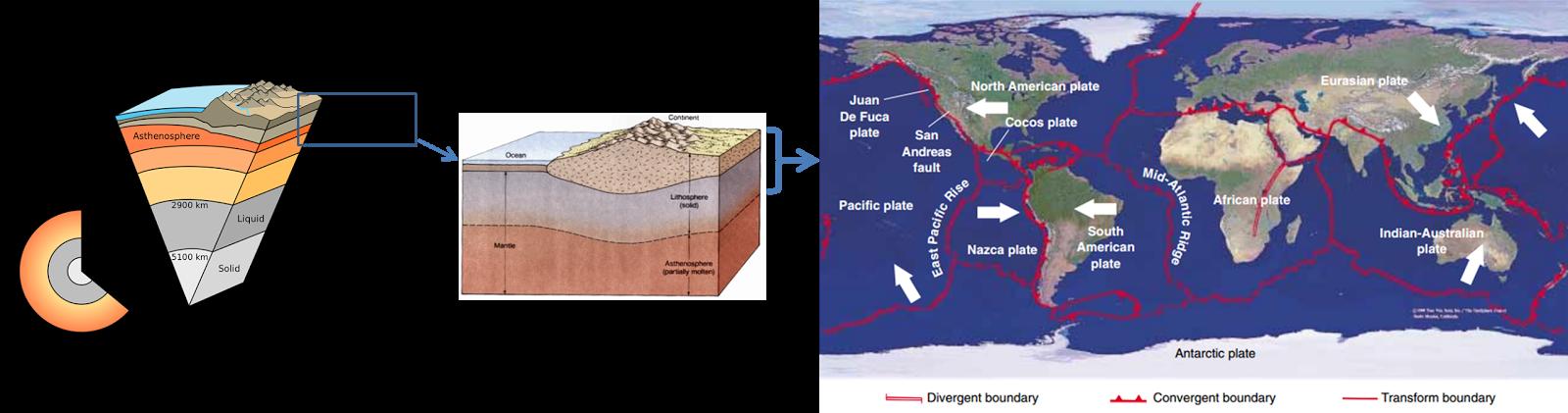 Gempa Yang Terjadi Karena Adanya Pergerakan Lempeng Dunia ...