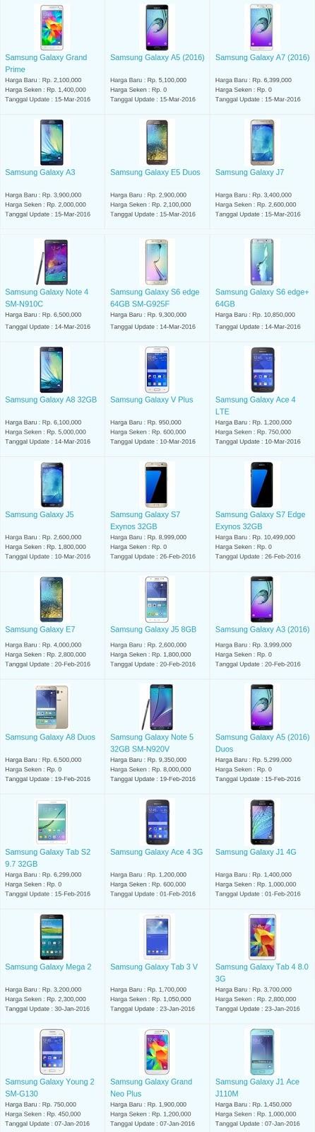 Daftar Harga Terbaru Hp Samsung April 2016