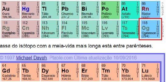 Novo elemento químico, Oganessônio, Og