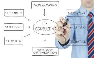 Konsultan Komputer