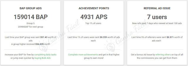 pv paidverts mytrafficvalue bap achievement bonus pontos points