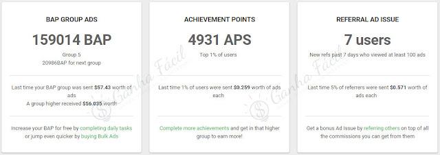 pv paidverts mytrafficvalue bap achievement bonus pontos points